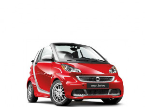 Fortwo Cabriolet (01/2007 - 08/2014)